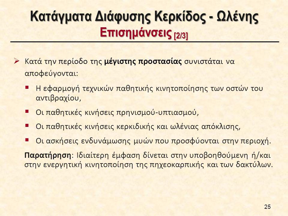 Κατάγματα Διάφυσης Κερκίδος - Ωλένης Επισημάνσεις [3/3]